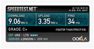 ExpressVPN Speed Test Preview 2