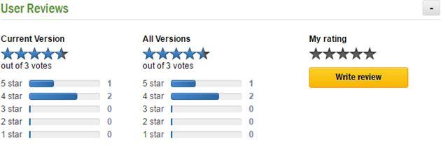 Screenshot of ExpressVPN User Reviews