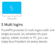 PureVPN Devices Review