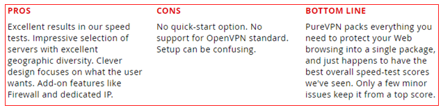 PureVPN Pros and Cons on PCMag
