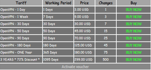 vip72 openvpn pricing
