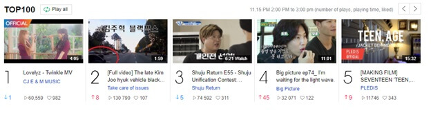 NAVER tvcast Trending Now List