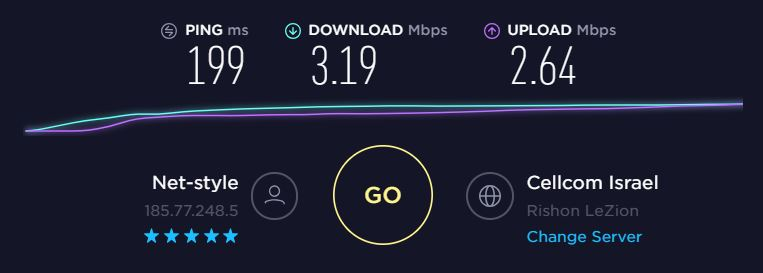 PIA speed review