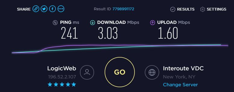 Private internet access netflix speed is worst