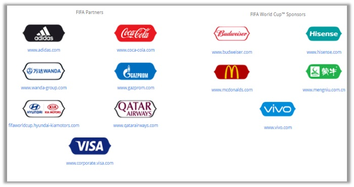 FIFA World Cup 2018 Official Sponsors/Partners/Supporters