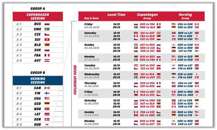 IIHF World Championships 2018 Schedule