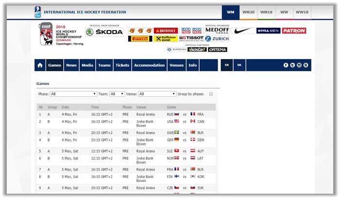 IIHF World