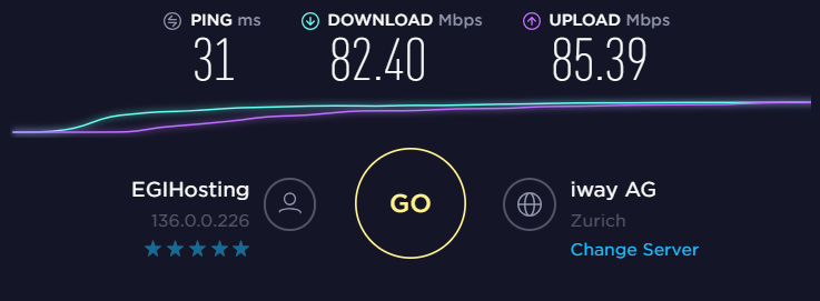 ExpressVPN speed test for torrenting and p2p file sharing