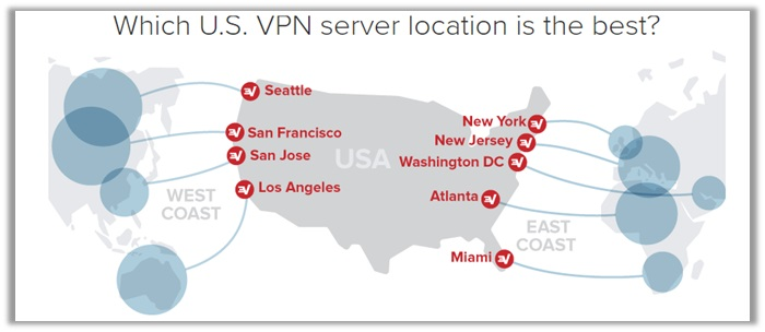 20 Best Vpn For Usa To Unblock Sites And Protect Your