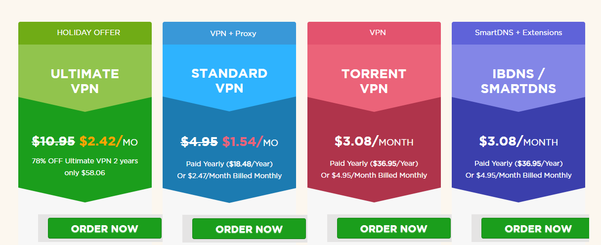 ibvpn pricing review