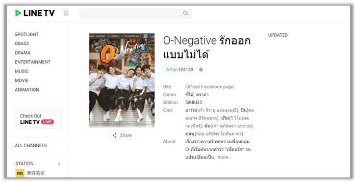 Line TV O Negative