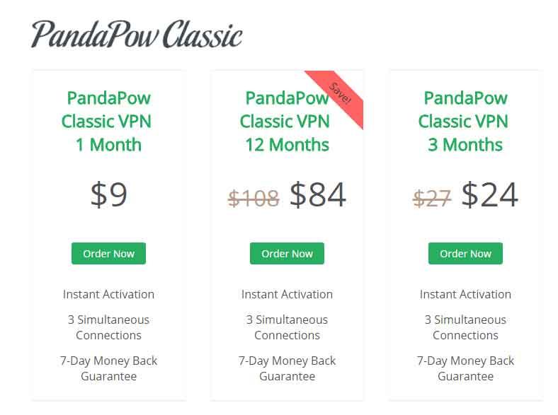 Pandapow pricing