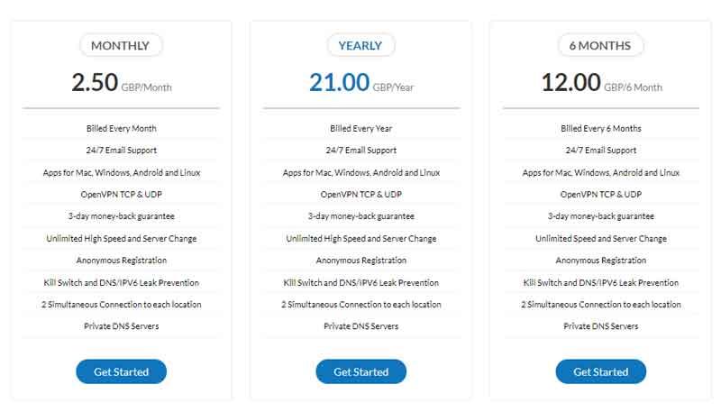 E-VPN Pricing plan