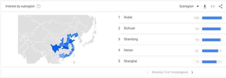 Snapchat in China 2018