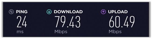 ExpressVPN UK Speed Test