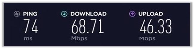 Speedify US Speed Test