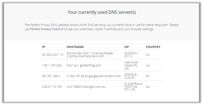Vyprvpn DNS Leak test