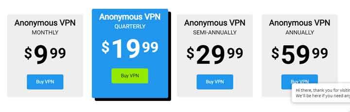 Torguard VPN pricing plans for Venezuela