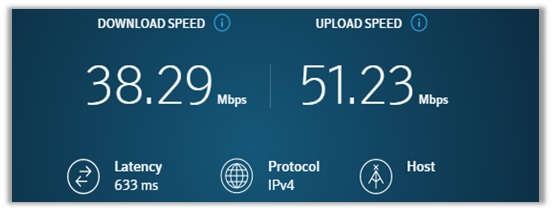 VyprVPN Speed Test China
