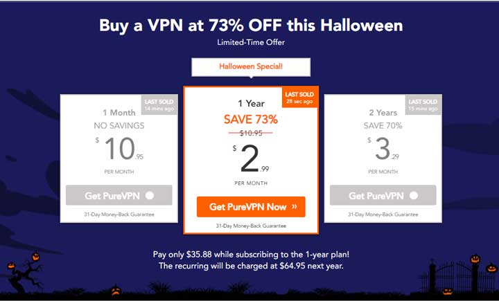 PureVPN Pricing Plans