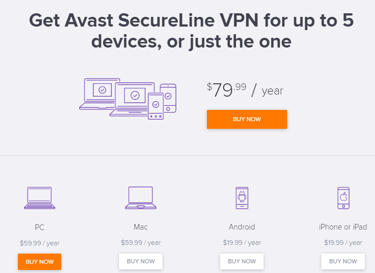 Pricing plans avast