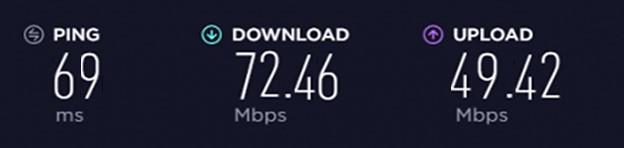 PureVPN UK Speed Test