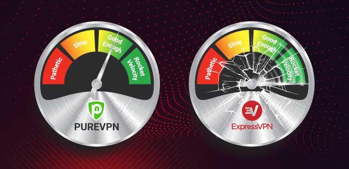 Purevpn vs ExpressVPN Speed