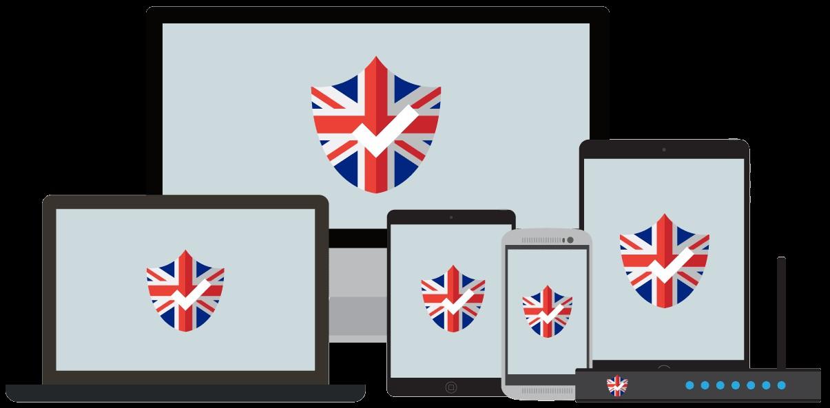 Free VPN UK IP Address