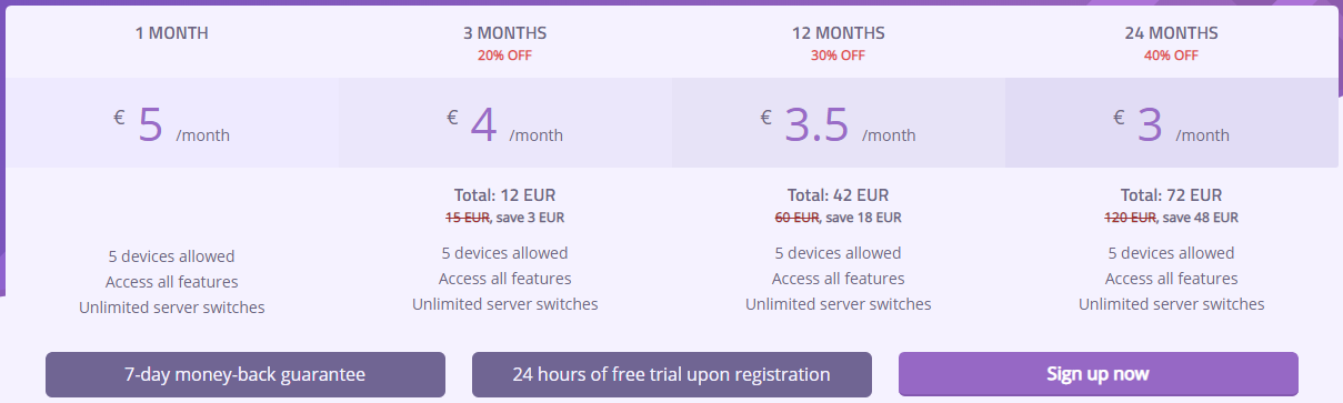 AzireVPN Pricing Plans