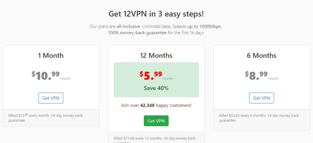 12vpn Pricing plans