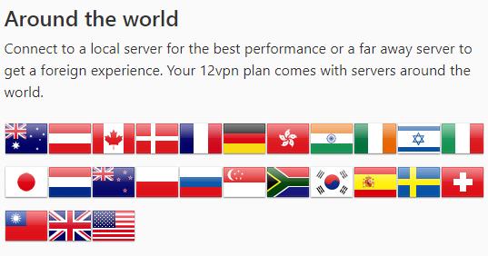 12vpn Server locations