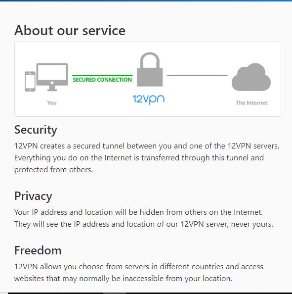 12vpn security features