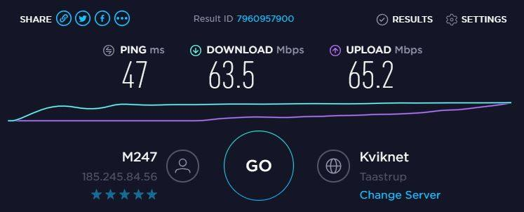 ipvanish speed test for torrenting and p2p file sharing