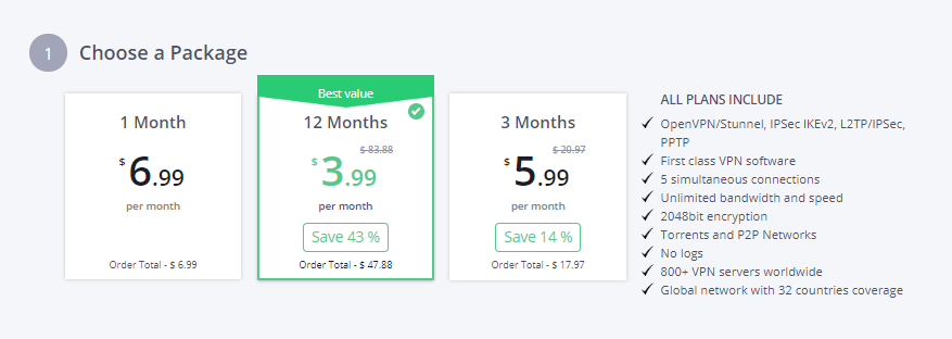 anonine pricing plans