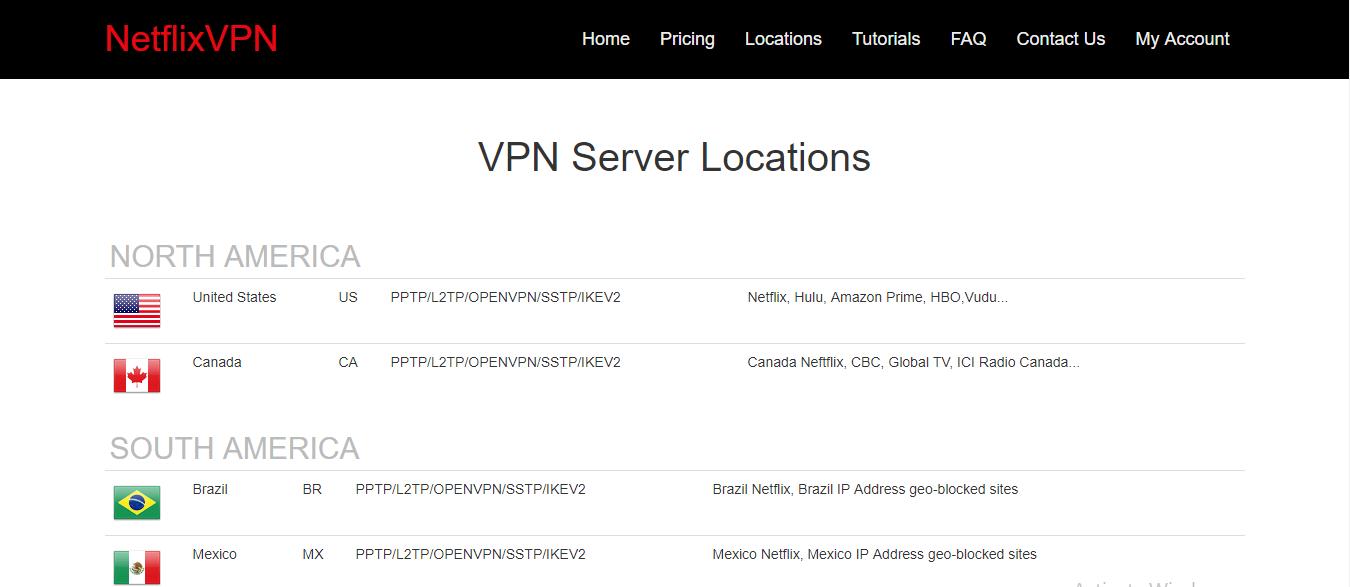 Netflixvpn servers