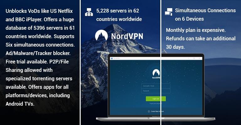 NordVPN for Mac