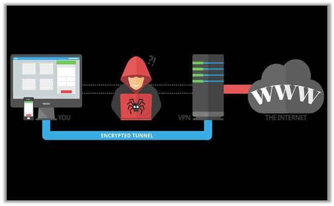 VPN接続の仕組み