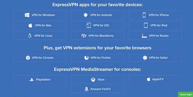 ExpressVPN-Gerätekompatibilität