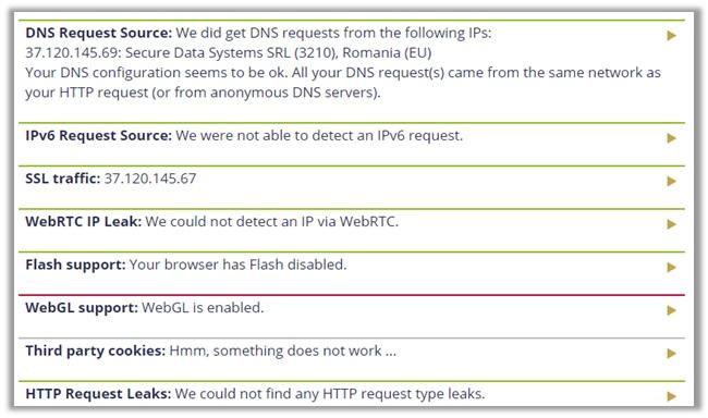 Ivacy DoILeak Test Denmark