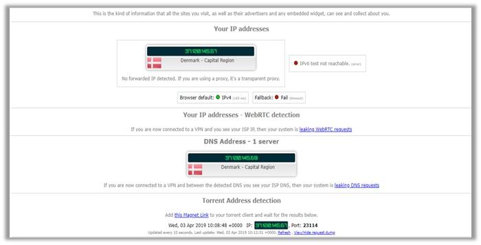 Ivacy IPLeak Test Denmark
