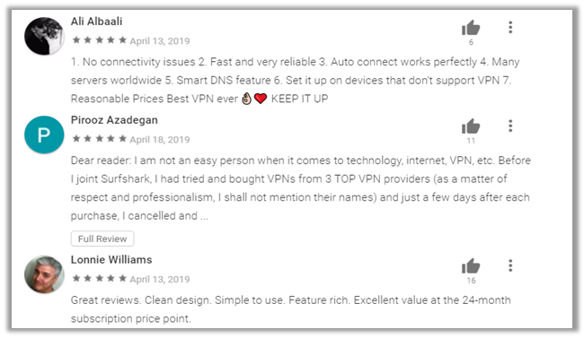 What are Users Saying about Surfshark