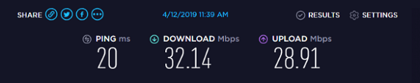 shellfire speed test review