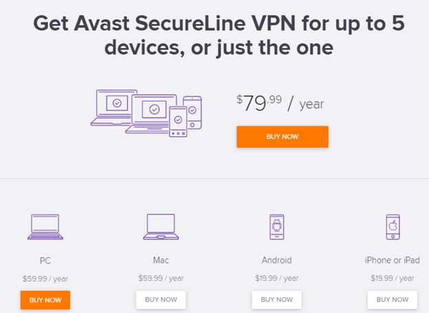 Pricing Plans for Avast VPN